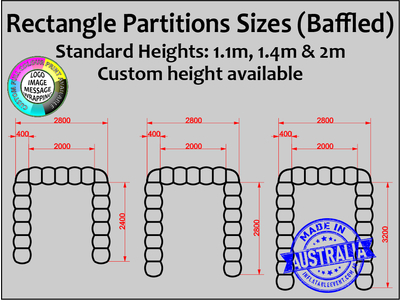 Rectangle Social Isolation  Partitions Sizes